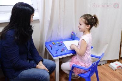 Расстройства пищевого поведения и влечений у детей