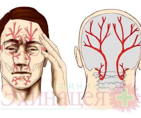 Симптомы страдания нервной системы